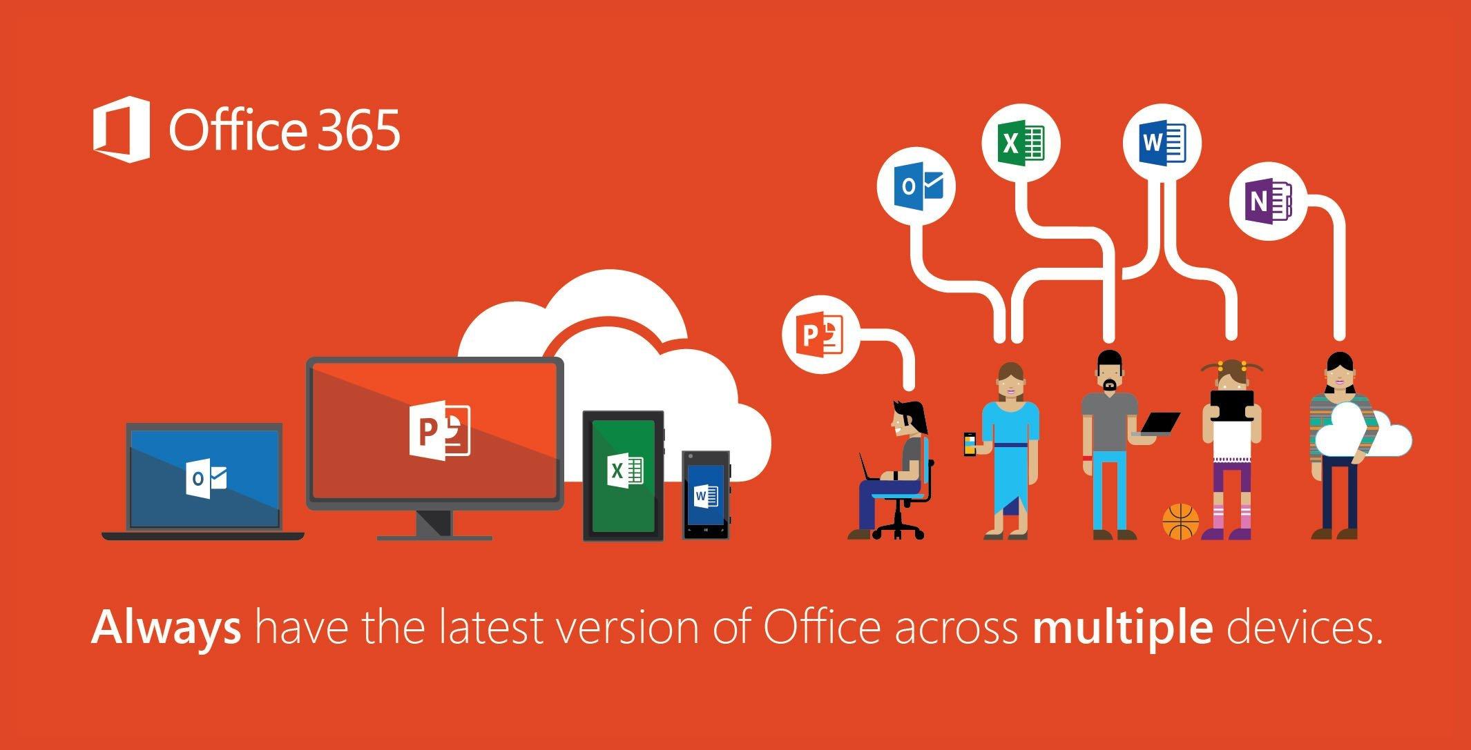 Räätälöidään office 365 yhdessä sopivaksi käyttöönne