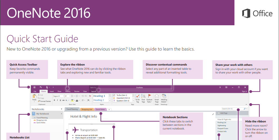 OneNote 2016 Quick Start Guide