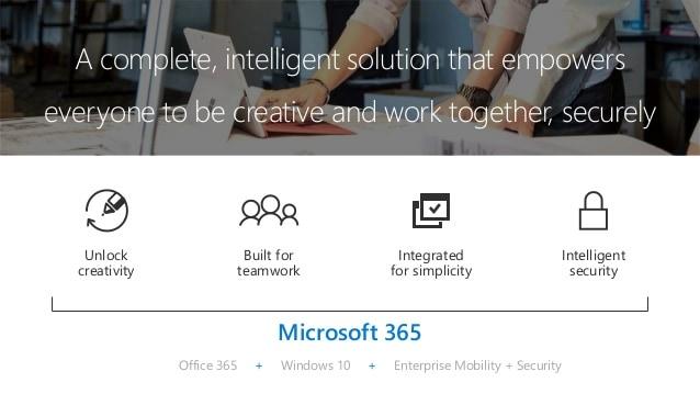 microsoft 365 workplace modernization